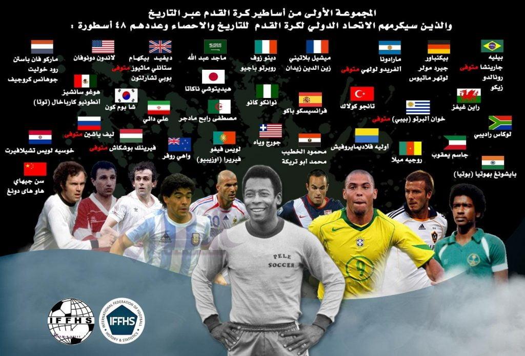 رد: مع مجموعة من الرياضيين..سامي الجابر يشارك في اجتماع الفيفا لتطوير كرة ا
