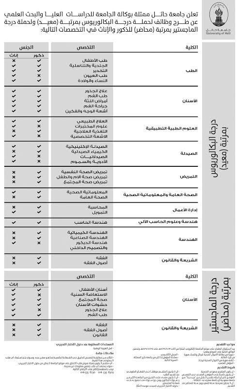 جامعة حائل وظائف اكاديمية