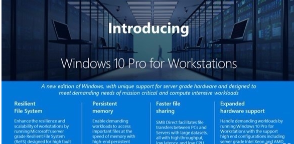 مايكروسوفت تكشف رسمياً عن «Windows 10 Pro»