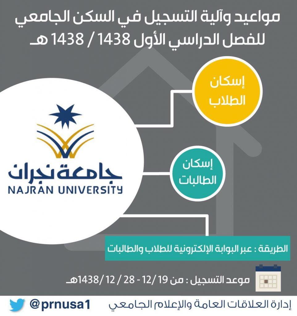 جامعة نجران تعلن مواعيد التسجيل بالسكن الطلابي للفصل الأول