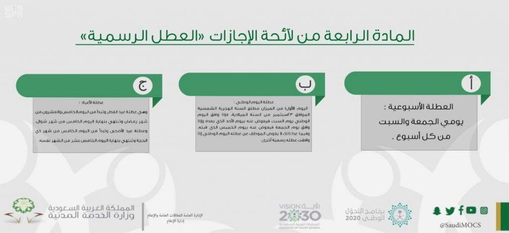 الخدمة المدنية : الأحد 4 محرم إجازة رسمية بمناسبة اليوم الوطني للدولة حسب تقويم أم القرى
