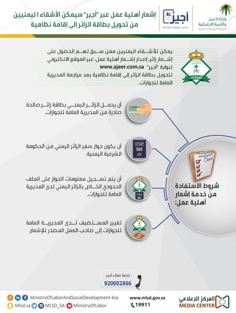 العمل والتنمية الاجتماعية توضح خطوات الاستفادة من خدمة أجير للأشقاء اليمنيين صحيفة المناطق السعوديةصحيفة المناطق السعودية