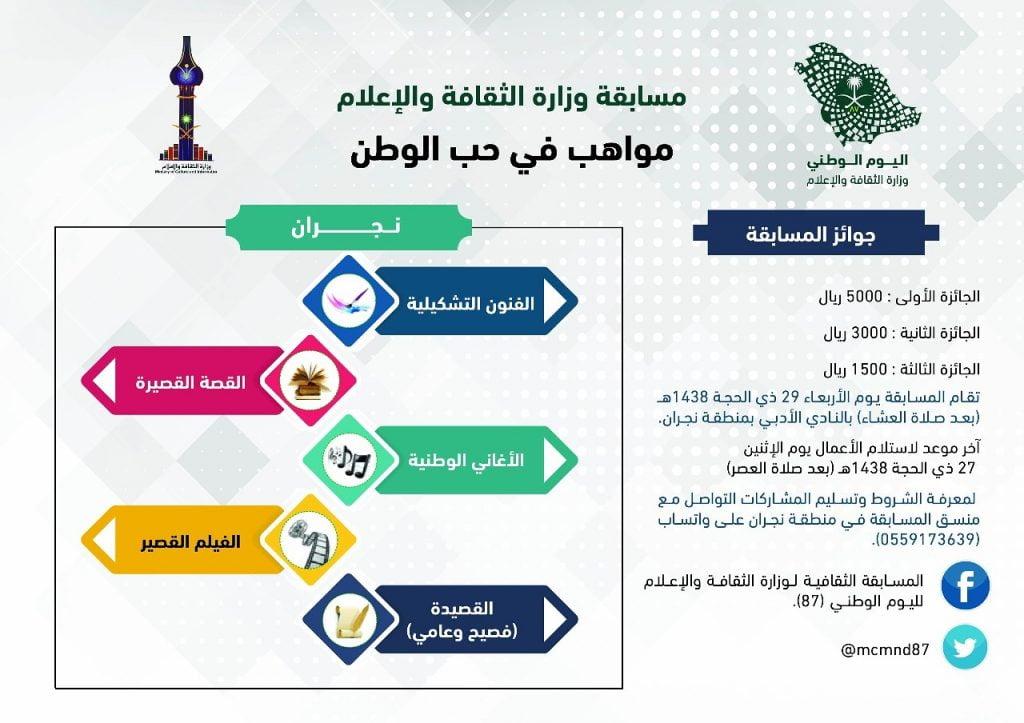 وزارة الثقافة والإعلام تدعو الشباب للمشاركة في مسابقة عن اليوم الوطني 87