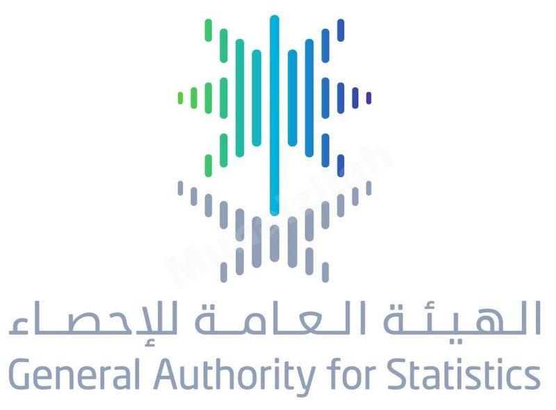 الإحصاء: معدل البطالة للسعوديين بلغ 12.8 %