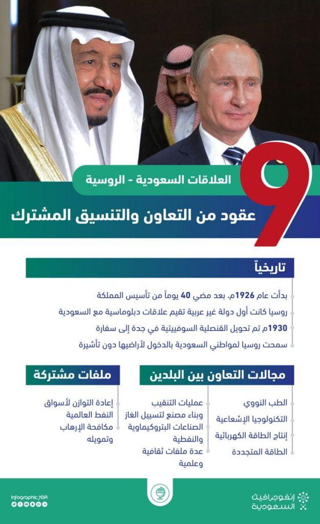 بعد 40 يوماً من تأسيس المملكة عام 1926م.. روسيا أول دولة ليست عربية تقيم علاقة دبلوماسية مع المملكة