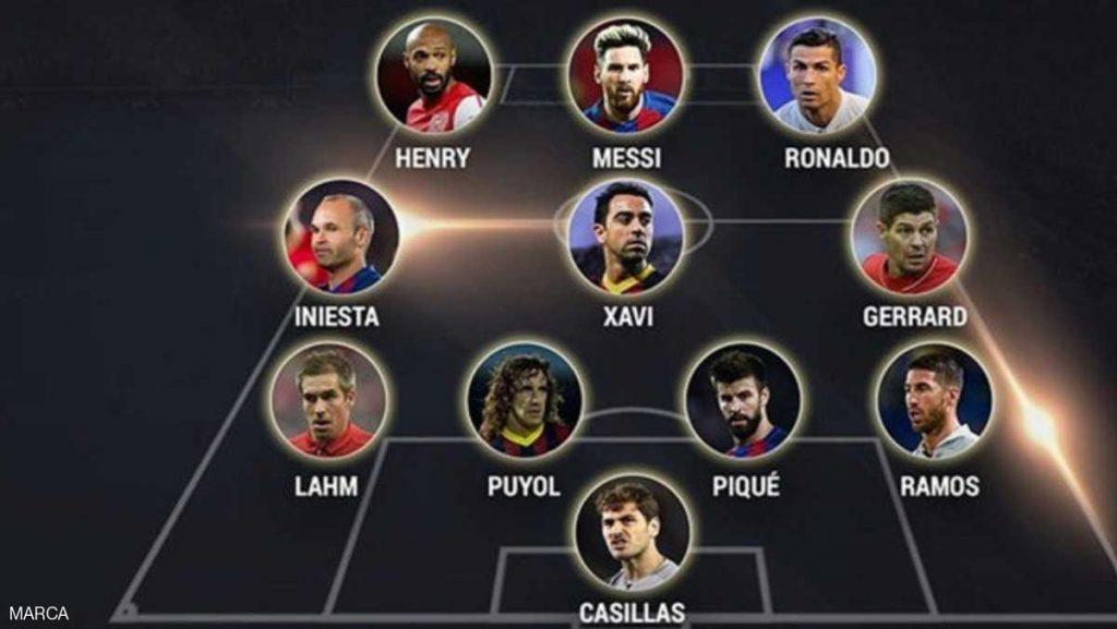 """تشكيلة """"فريق القرن الأوروبي"""".. برشلونة يتفوق على ريال مدريد"""