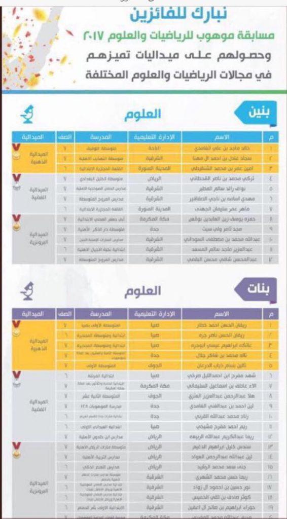 تعليم مكة يحصد فضية وبرونزيات في موهوب العلوم والرياضيات 2017