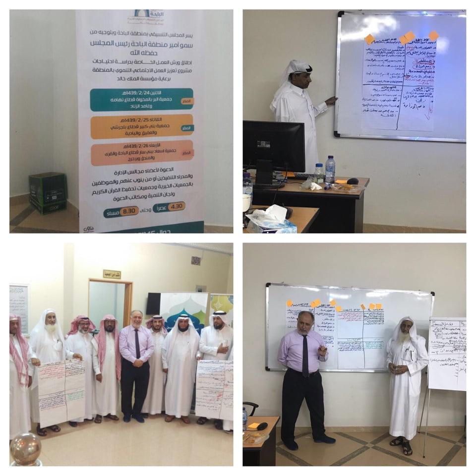 ورشة عمل لتحديد واقع الجهات الخيرية بمنطقة الباحة