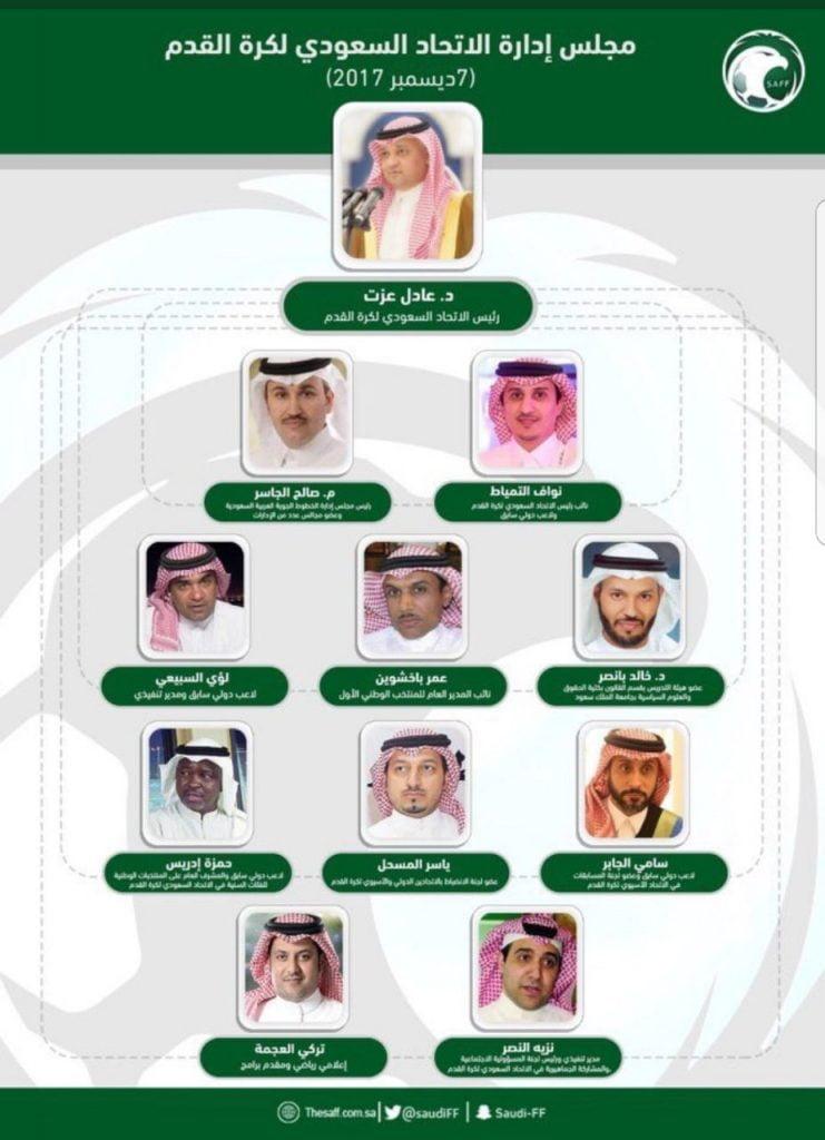رئيس الاتحاد السعودي للقدم يصدر قرارًا بتعيين نواف التمياط نائبًا لرئيس الاتحاد