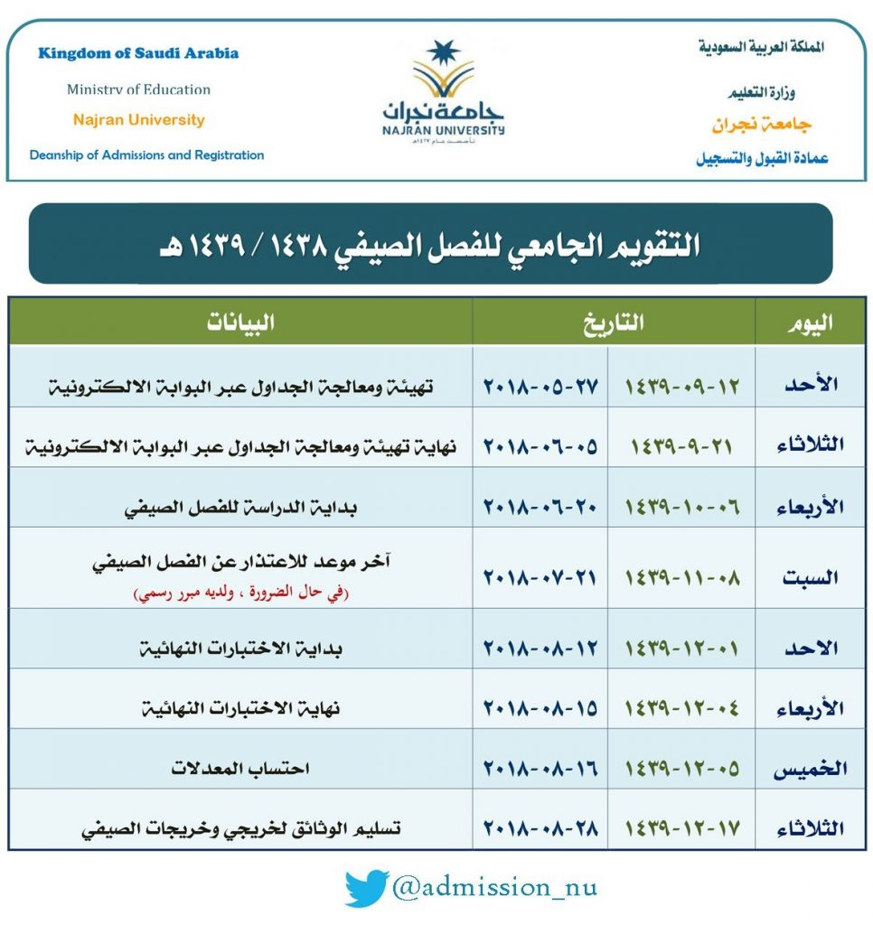 جامعة نجران تعلن عن التقويم الجامعي للفصل الصيفي