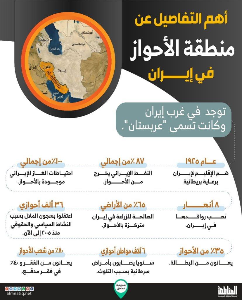 إيران الداخل.. وقمع واضطهاد وثورة