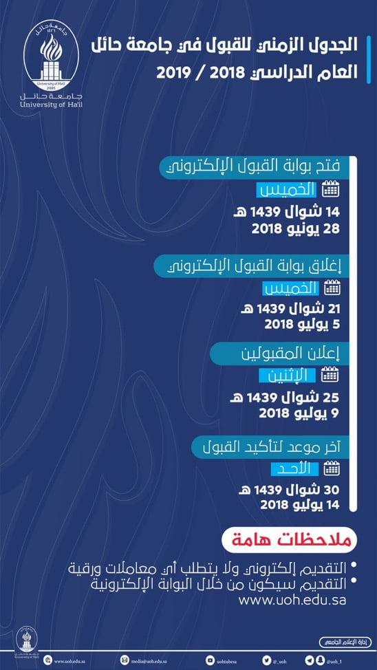 جامعة حائل تبدأ تسجيل خريجي المرحلة الثانوية.. الخميس