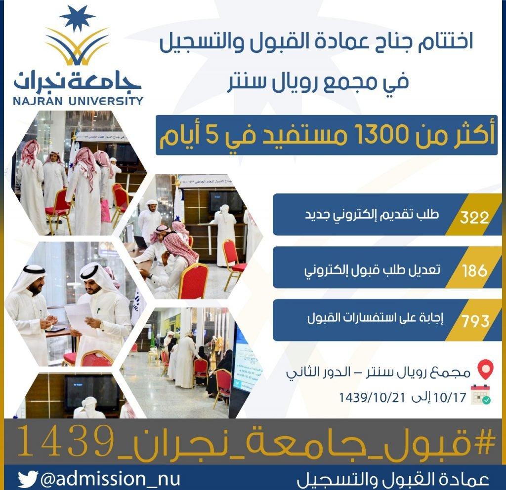 أكثر من 1300 زائر لجناح عمادة القبول والتسجيل بجامعة نجران في 5 أيام