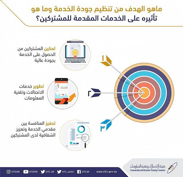 هيئة الاتصالات وتقنية المعلومات تعلن تحديث تنظيم جودة الخدمة