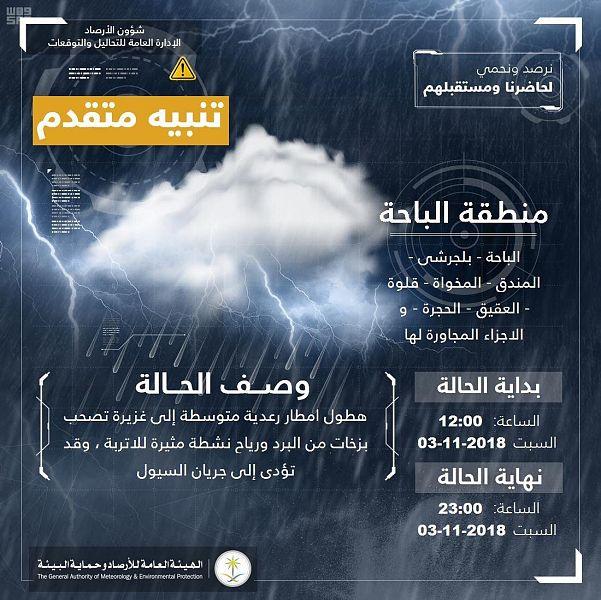 توقعات بهطول أمطار رعدية على منطقة الباحة