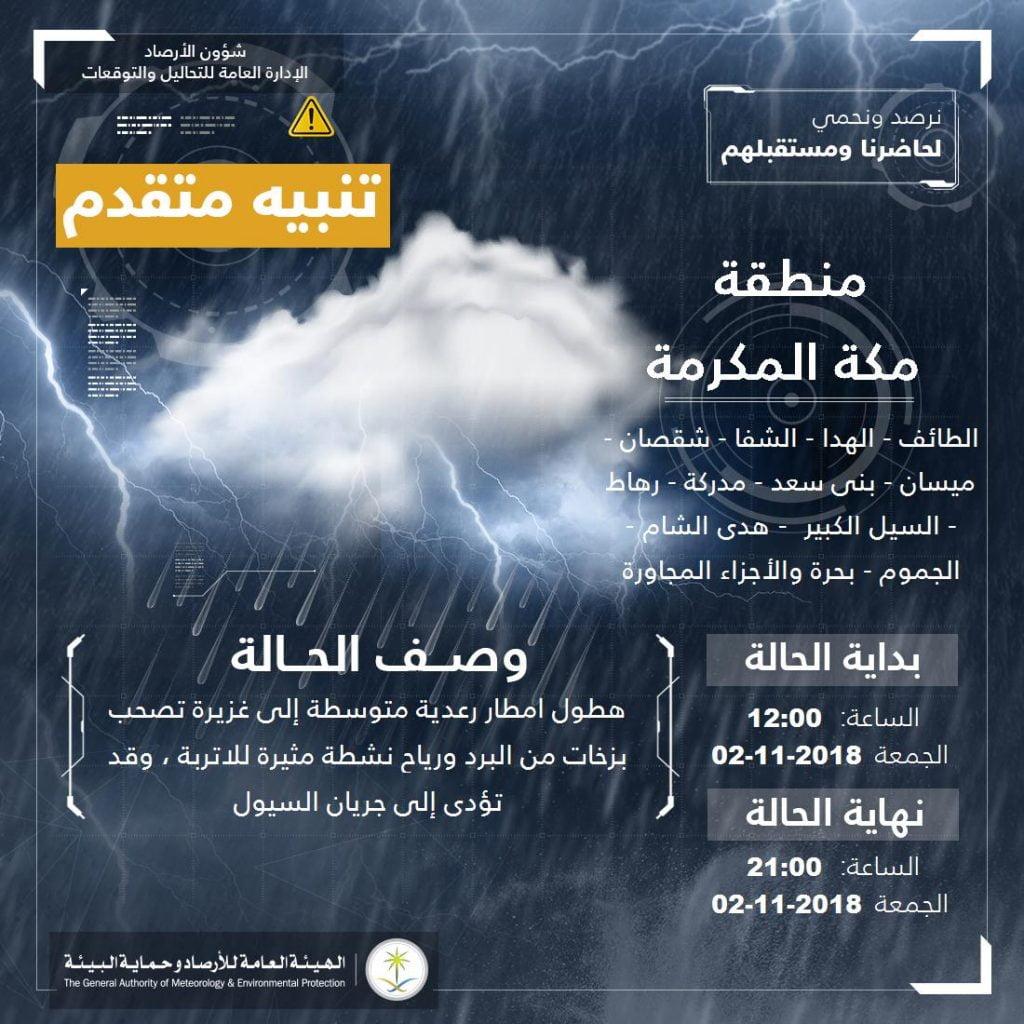 تنبيه متقدم بهطول أمطار رعدية على محافظة الطائف ومراكزها