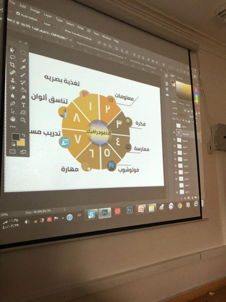 ٣٢ متدربة في برنامج الانفوجرافيك في مرحلته الأولى بتعليم نجران