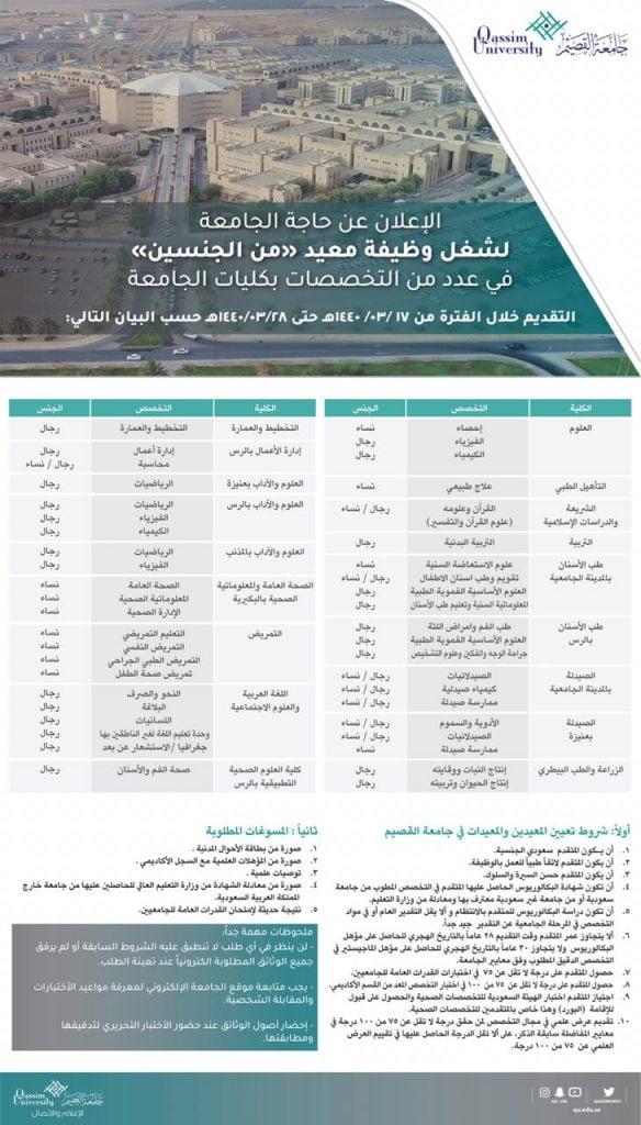 جامعة القصيم ت علن عن حاجتها لمعيدين سعوديين من الجنسين بعدة تخصصات بكلياتها صحيفة المناطق السعوديةصحيفة المناطق السعودية