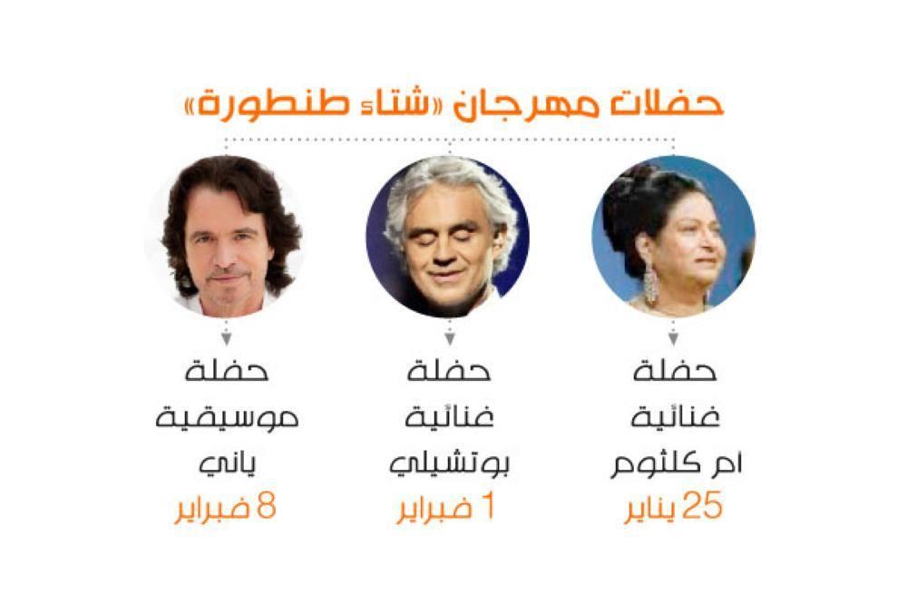 شتاء طنطورة.. ترقب لـ 3 حفلات غنائية وموسيقية خلال الفترة المقبلة