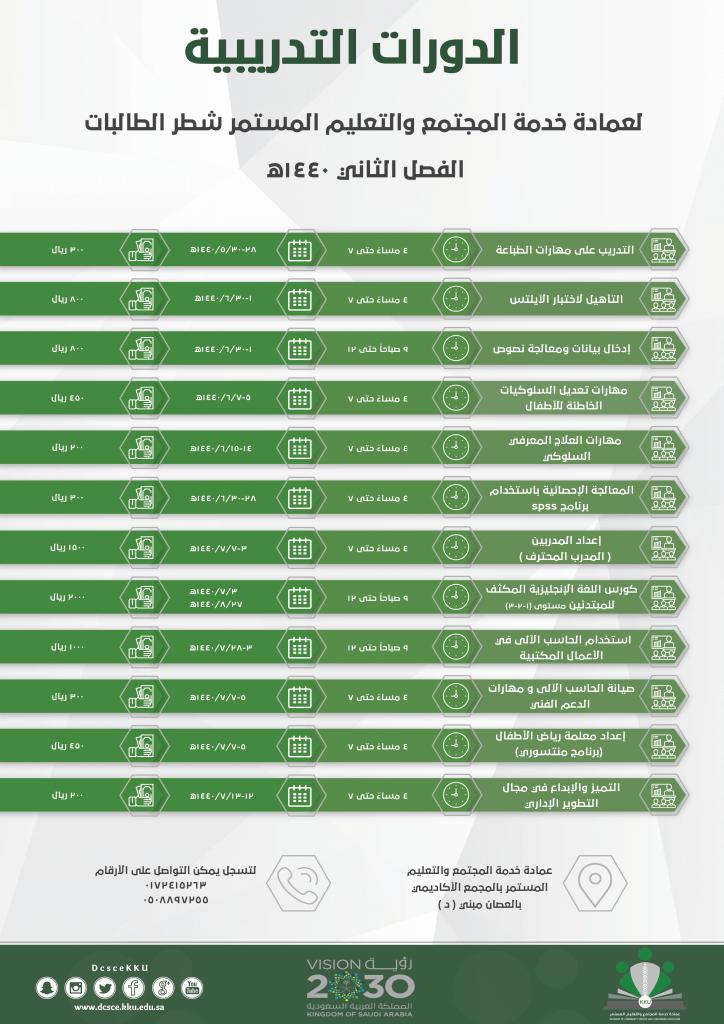 19 دورة تدريبية معتمدة تنظمها عمادة خدمة المجتمع بجامعة الملك خالد صحيفة المناطق السعوديةصحيفة المناطق السعودية
