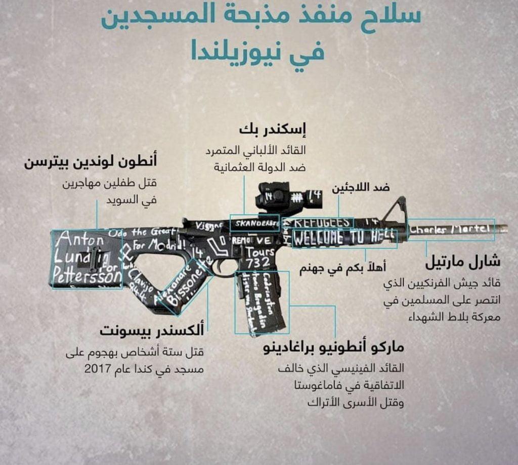 رسائل سلاح سفاح مجزرة المسجدين