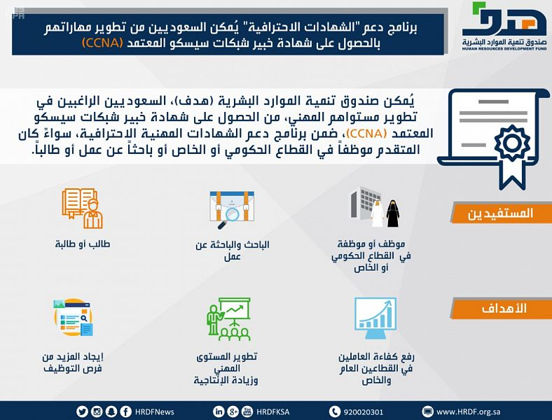 """""""هدف"""" يمكن السعوديين من الحصول على شهادة خبير شبكات سيسكو المعتمد (CCNA)"""