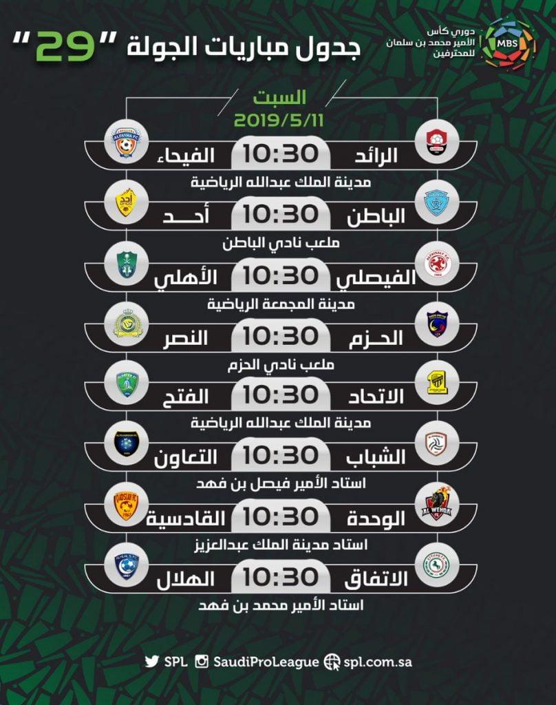 فارق النقطة يشعل المنافسة بين النصر والهلال على لقب دوري كأس الأمير محمد بن سلمان