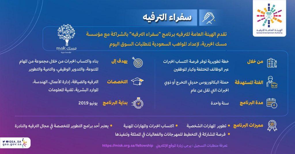"""""""الترفيه"""" و"""" مسك الخيرية"""" تطلقان برنامجاً تأهيلياً لحديثي التخرج من الجامعات السعودية"""