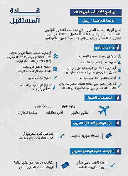 الهيئة العامة للطيران المدني تعلن D6cU44YWsAAVjpS.jpg