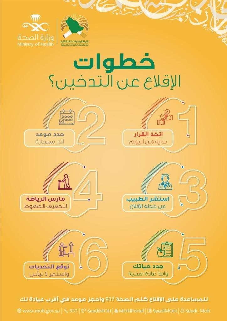 وزارة الصحة تحدد 6 خطوات للإقلاع عن التدخين