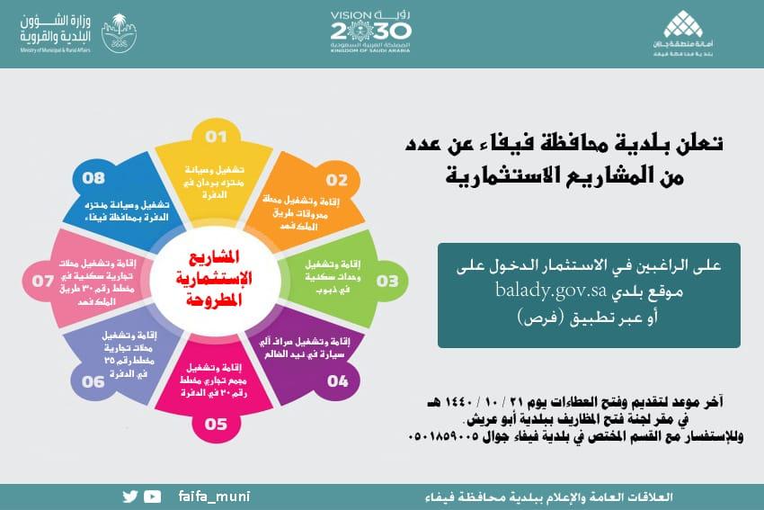 بلدية فيفاء تعلن عن 8 مشاريع استثمارية