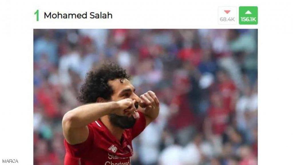 """صلاح في صدارة استفتاء """"ماركا"""" لأفضل لاعب في العالم"""
