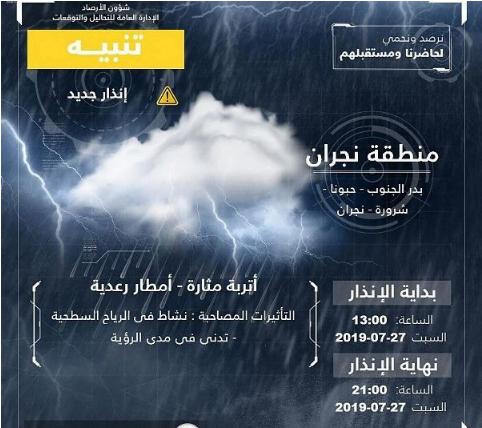 تنبيه عاجل من الأرصاد: هطول أمطار رعدية على منطقة نجران