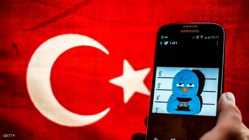 تركيا تتصدر قائمة الدول في انتهاكات حقوق الإنسان