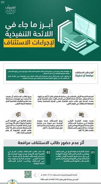 لائحة مستقلة لتنظيم إجراءات التقاضي أمام محاكم الاستئناف صحيفة المناطق السعوديةصحيفة المناطق السعودية