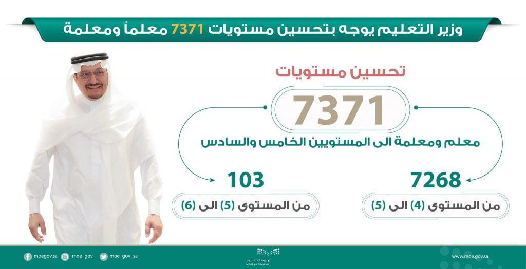 وزير التعليم يوجه بتحسين مستويات 7371 معلماً ومعلمة إلى الخامس والسادس