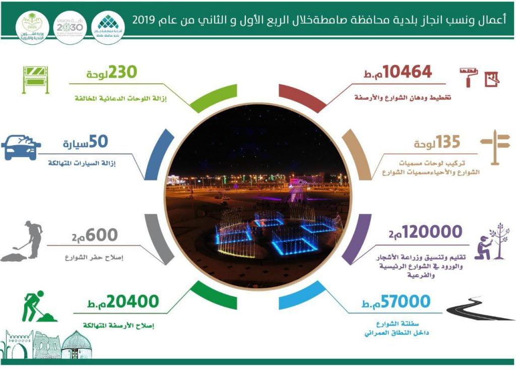 بلدية صامطة تواصل أعمالها لمعالجة مظاهر التشوه البصري