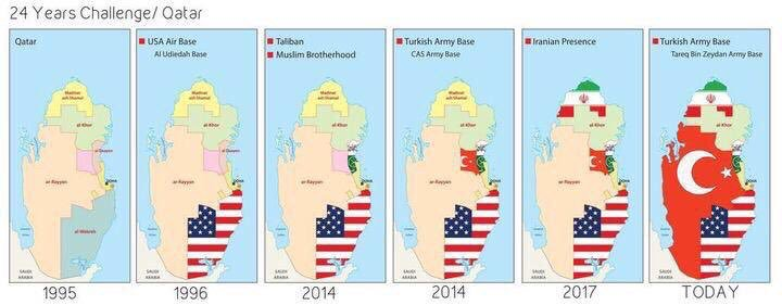 بالخرائط : قطر تنقسم إلى مناطق نفوذ دولية متعددة