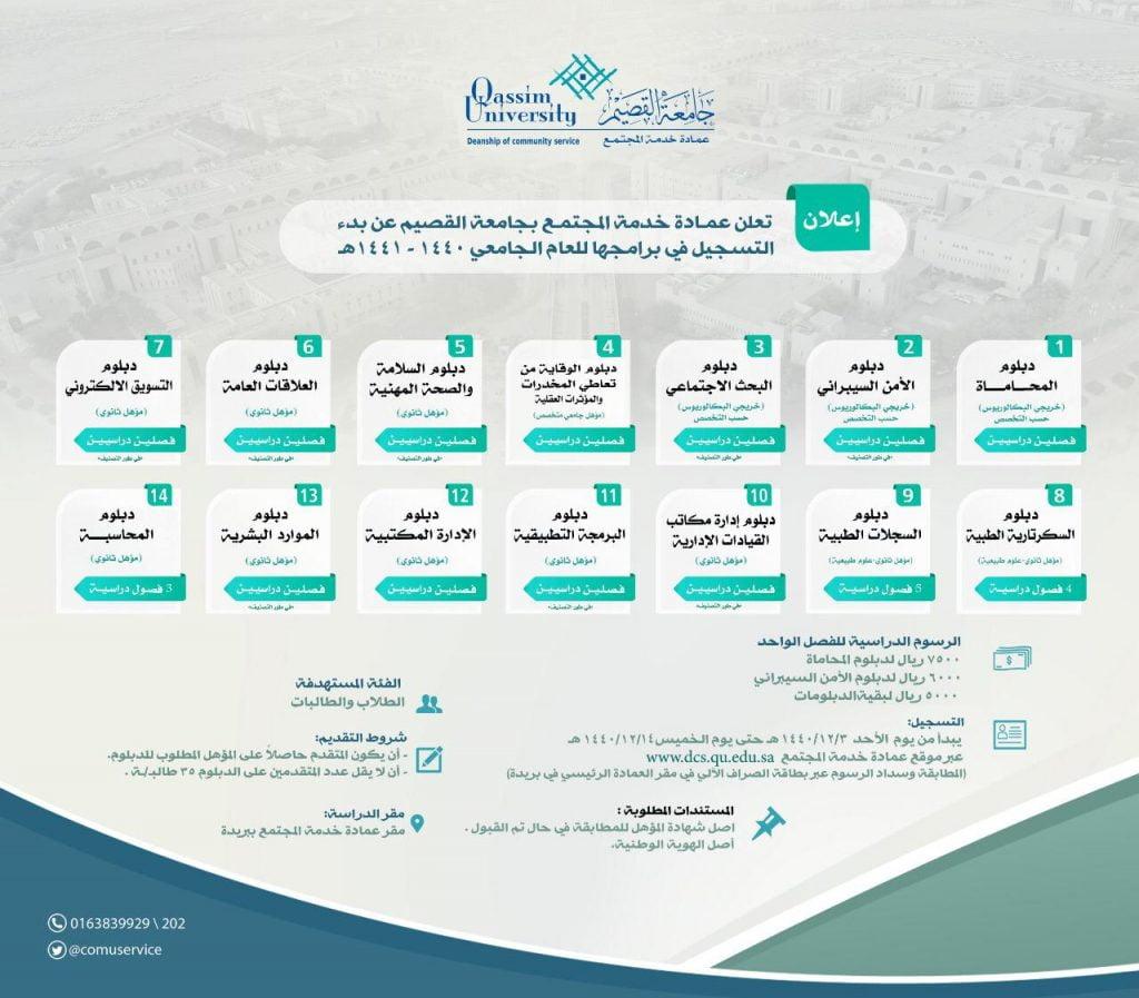 جامعة القصيم تفتح باب التسجيل في 14 تخصص لبرامج الدبلوم للعام الجامعي القادم