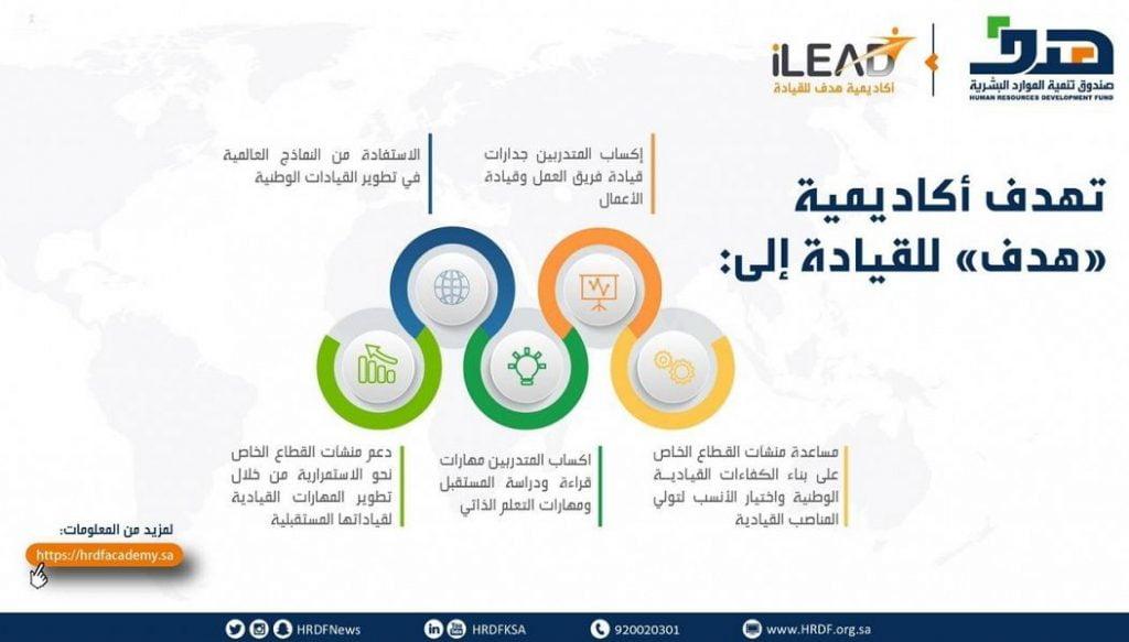 """أكاديمية """"هدف"""" للقيادة تختتم غدًا البرنامج التدريبي للدفعة الثانية من موظفي القطاع الخاص"""