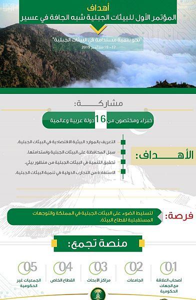 انطلاق فعاليات المؤتمر الأول للبيئات الجبلية شبه الجافة منتصف الشهر الجاري في عسير
