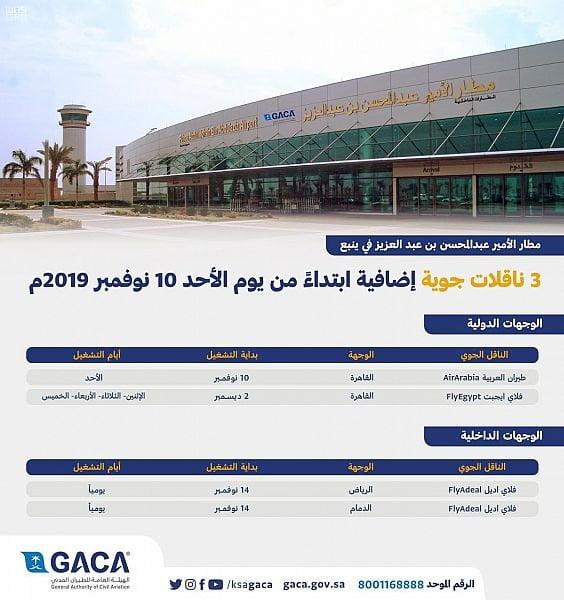 الطيران المدني يواصل افتتاح وجهات دولية جديدة ضمن برنامج تطوير مطارات المملكة