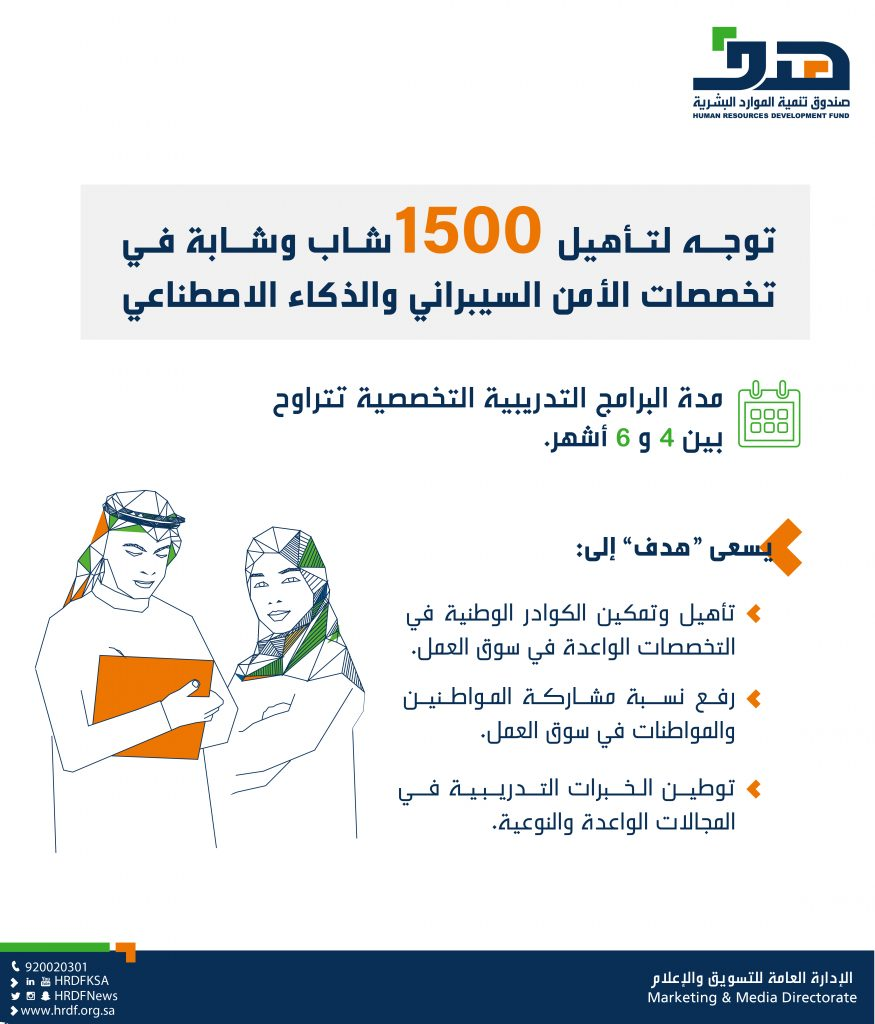 صندوق تنمية الموارد البشرية يتجه لتأهيل 1500 شاب وشابة في تخصصات الأمن السيبراني والذكاء الاصطناعي صحيفة المناطق السعوديةصحيفة المناطق السعودية