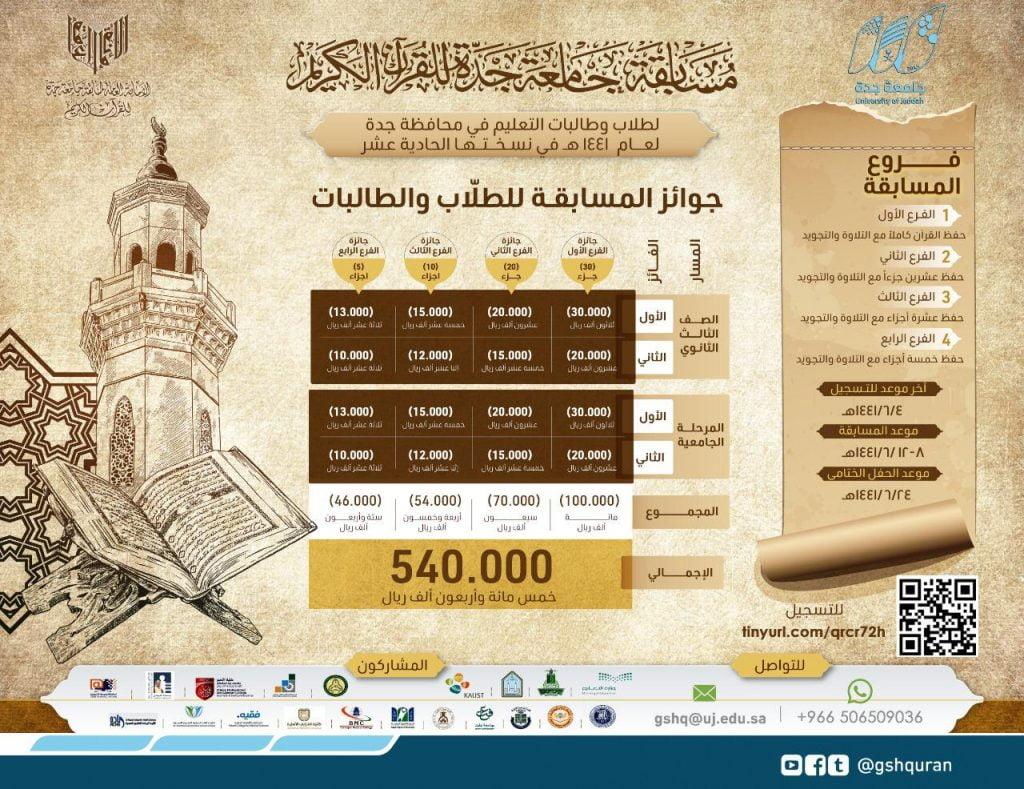 مسابقة جامعة جدة للقرآن الكريم تشعل التنافس بين أكثر من 500 طالب وطالبة