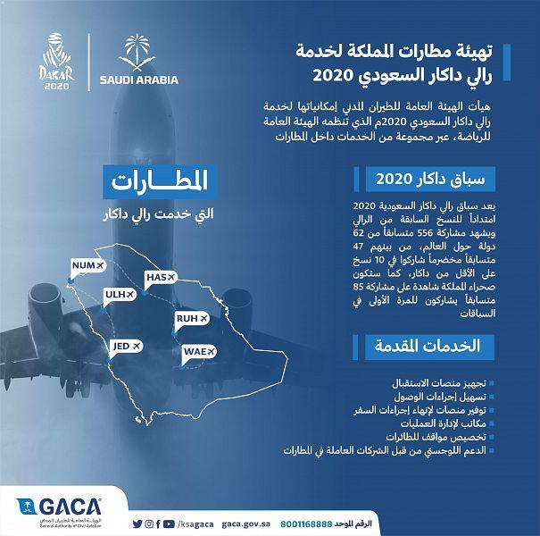 """""""الطيران المدني"""" يهيئ المطارات لخدمة رالي داكار السعودي 2020"""