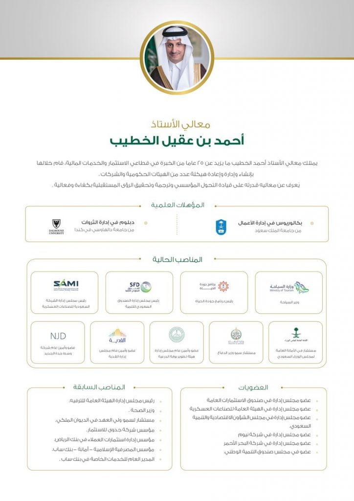 السيرة الذاتية لمعالي الأستاذ أحمد الخطيب الذي صدر اليوم أمر ملكي بتعيينه وزيراً للسياحة