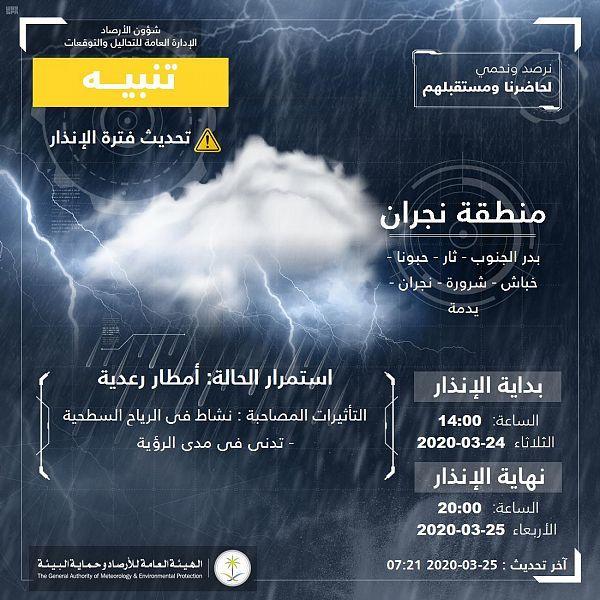 تنبيه عاجل: هطول أمطار رعدية على منطقة نجران