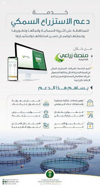 """""""البيئة"""" تطلق خدمة دعم شركات الاستزراع السمكي إلكترونياً عبر منصة """"زراعي"""""""