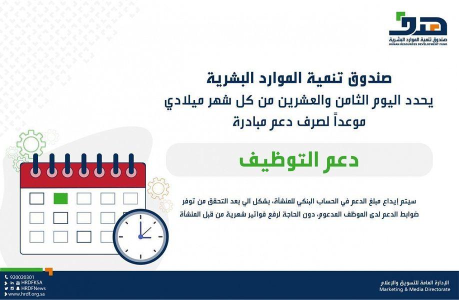 """""""هدف"""" يحدد اليوم الـ 28 من كل شهر موعدا لصرف دعم مبادرة دعم التوظيف"""