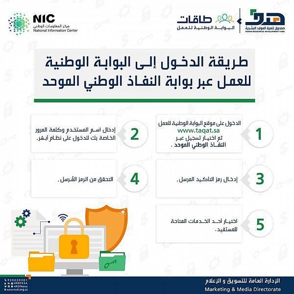 هدف يتيح دخول المستخدمين في بوابة طاقات عبر خدمة النفاذ الوطني الموحد صحيفة المناطق السعوديةصحيفة المناطق السعودية